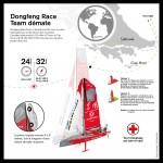 2014-15, VO65, VOR, Volvo Ocean Race, mast, break, graphic, Dongfeng Race Team, French